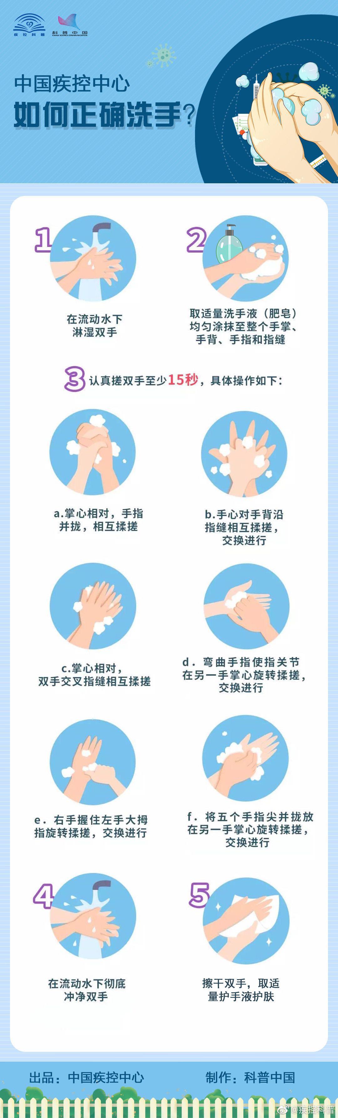 科普:中国疾控中心--如何正确洗手?